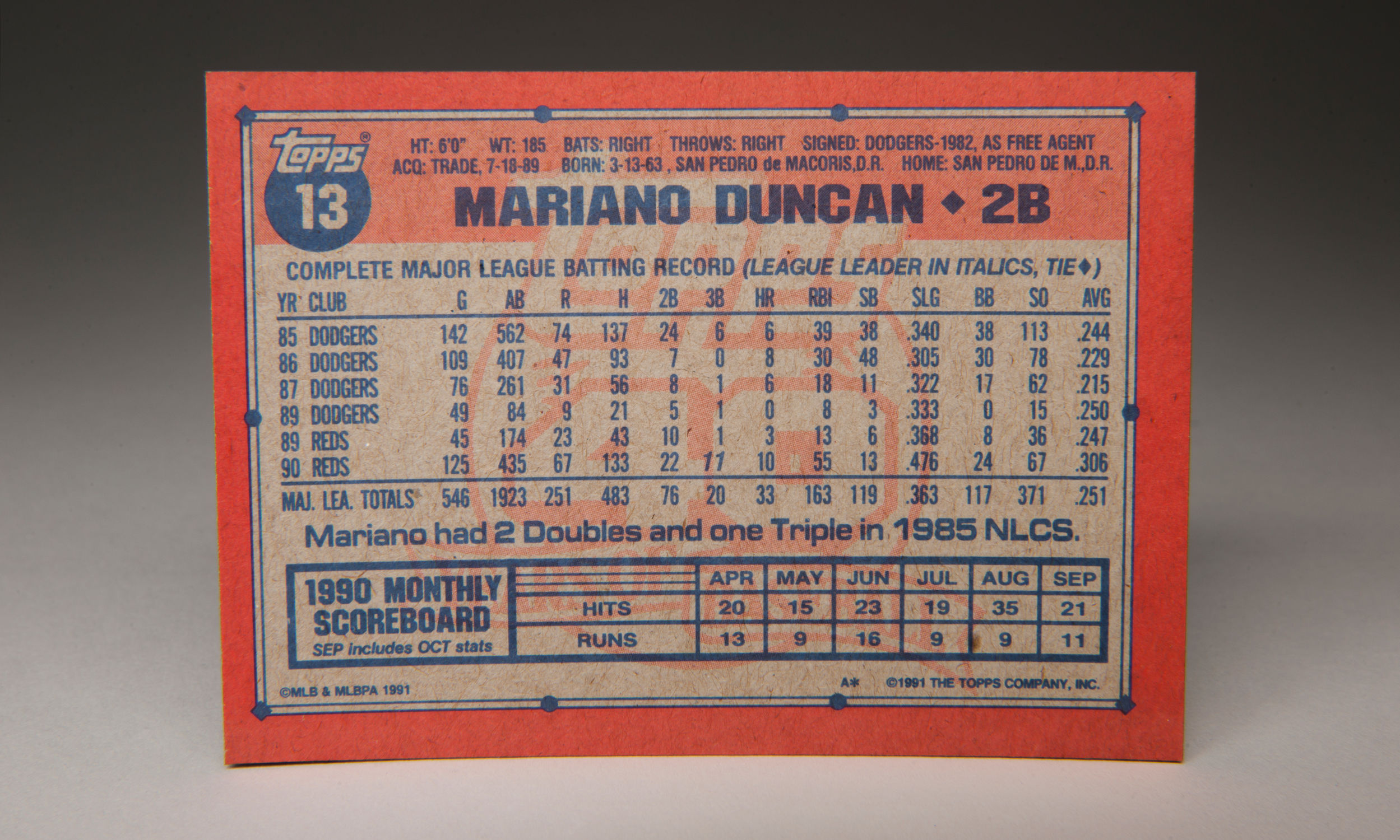 CardCorner: 1991 Topps Mariano Duncan | Baseball Hall of Fame