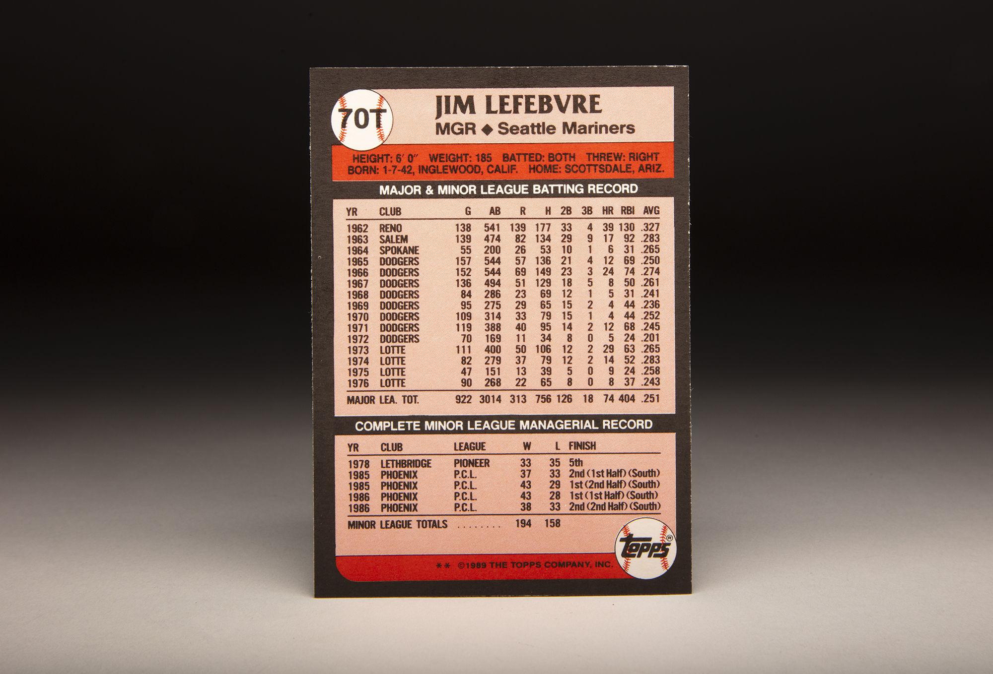 CardCorner: 1989 Topps Jim Lefebvre | Baseball Hall of Fame