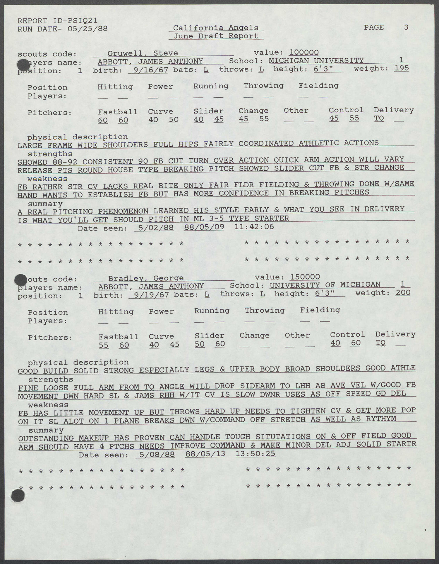 """Of the individual scouting reports of Jim Abbott conducted by Angels scouts Steve Gruwell and George Bradley, neither mention that Abbott lacks a right hand. <a href=""""https://collection.baseballhall.org/PASTIME/california-angels-scouting-reports-binder-1988-february-may#page/8/mode/1up"""">PASTIME</a> (National Baseball Hall of Fame and Museum)"""