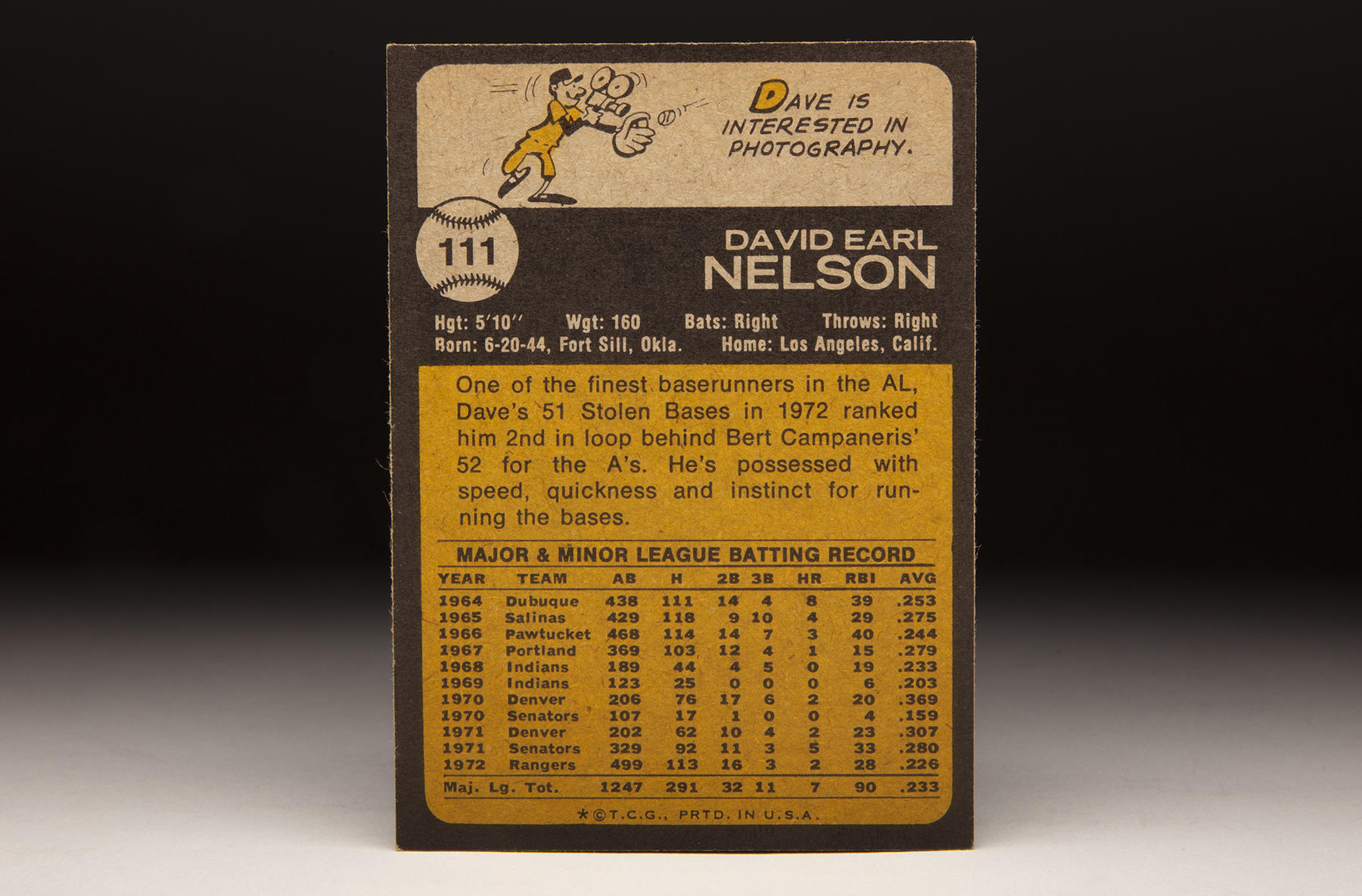 The reverse of Dave Nelson's 1973 Topps card. (Milo Stewart Jr./National Baseball Hall of Fame and Museum)