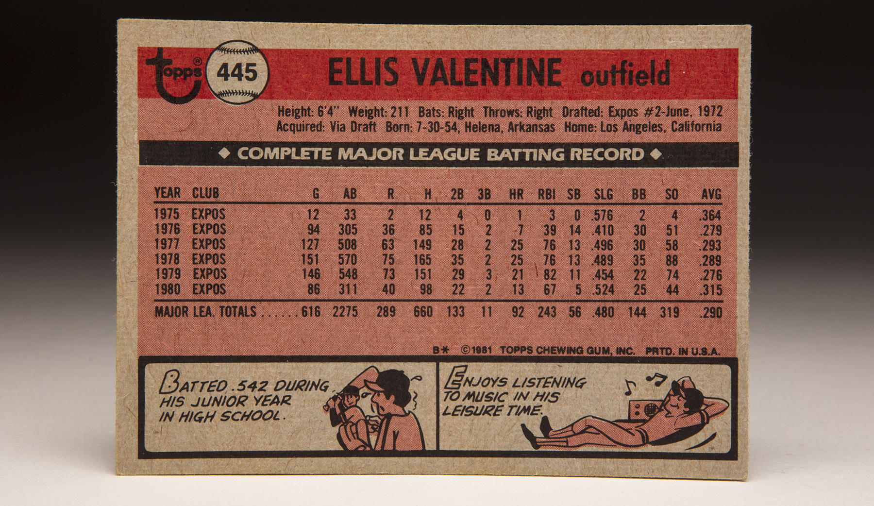 The reverse of Ellis Valentine's 1981 Topps card. (Milo Stewart Jr./National Baseball Hall of Fame and Museum)