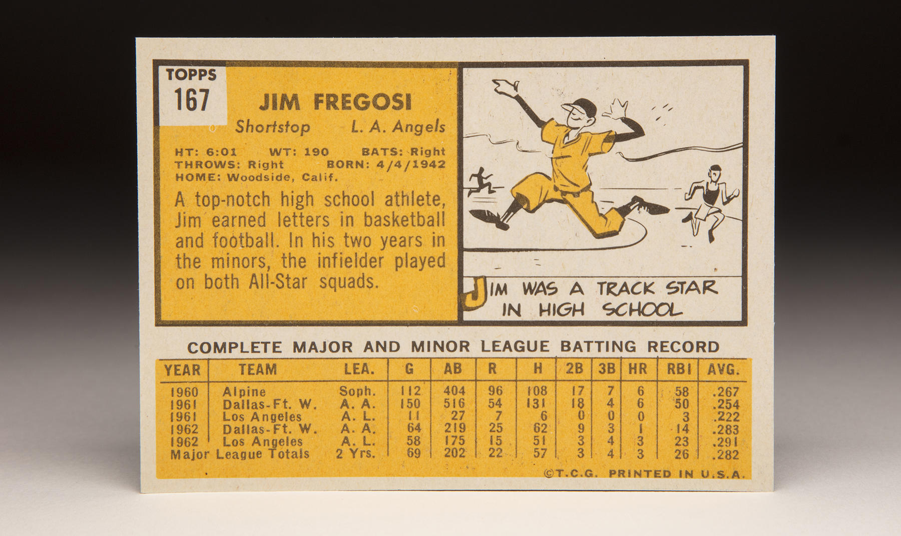 The reverse of Jim Fregosi's 1963 Topps card. (Milo Stewart Jr./National Baseball Hall of Fame and Museum)