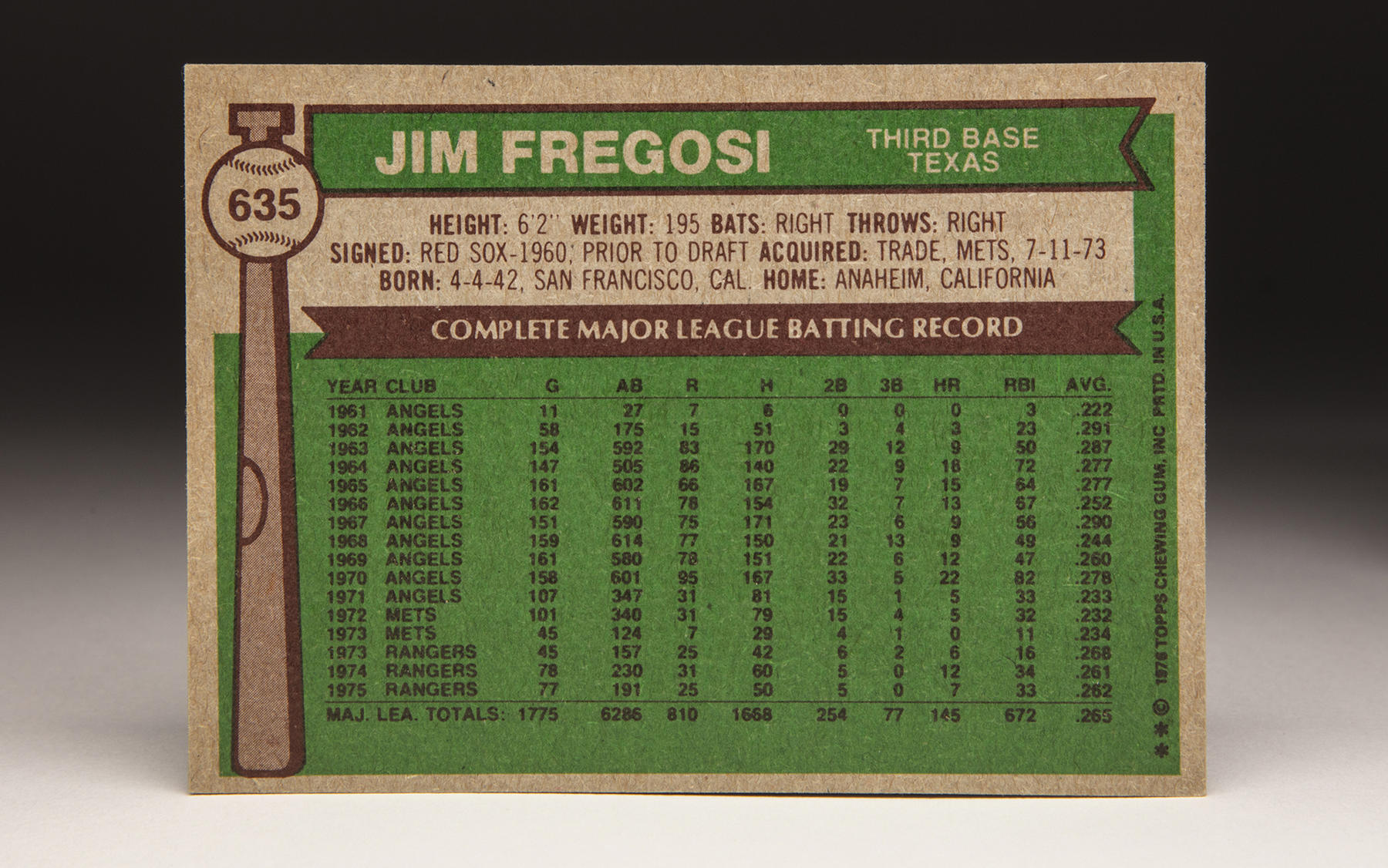 The reverse of Jim Fregosi's 1976 Topps card. (Milo Stewart Jr./National Baseball Hall of Fame and Museum)