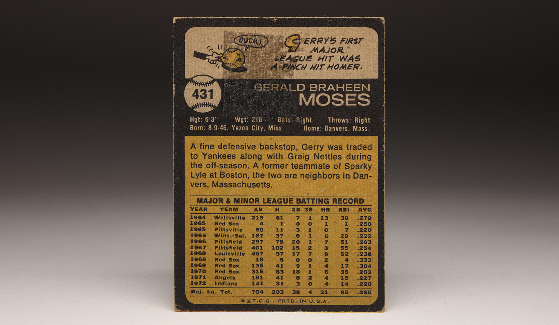 The reverse of Gerry Moses' 1973 Topps card. (Milo Stewart Jr./National Baseball Hall of Fame and Museum)