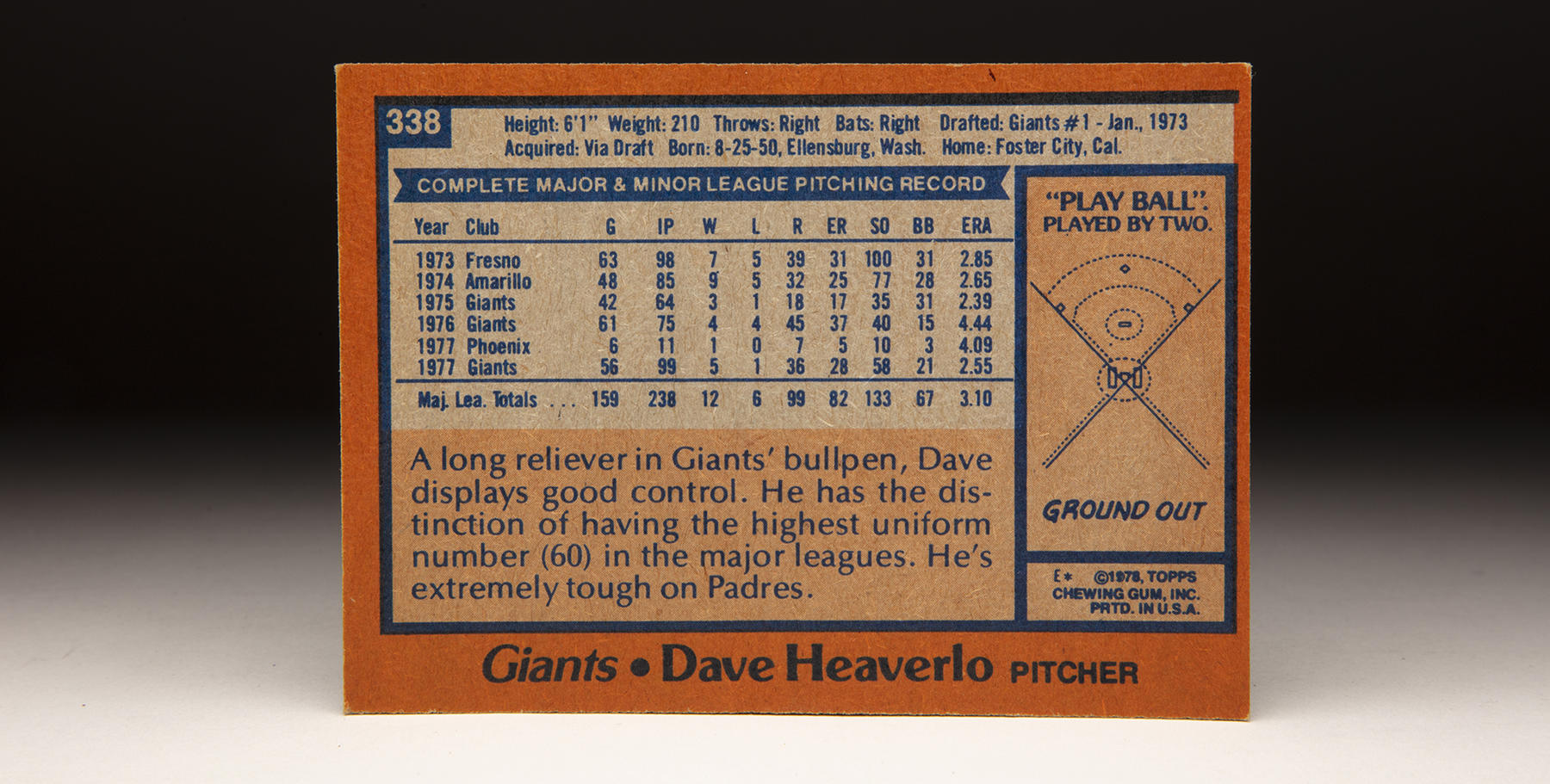 The reverse of Dave Heaverlo's 1978 Topps card. (Milo Stewart Jr./National Baseball Hall of Fame and Museum)