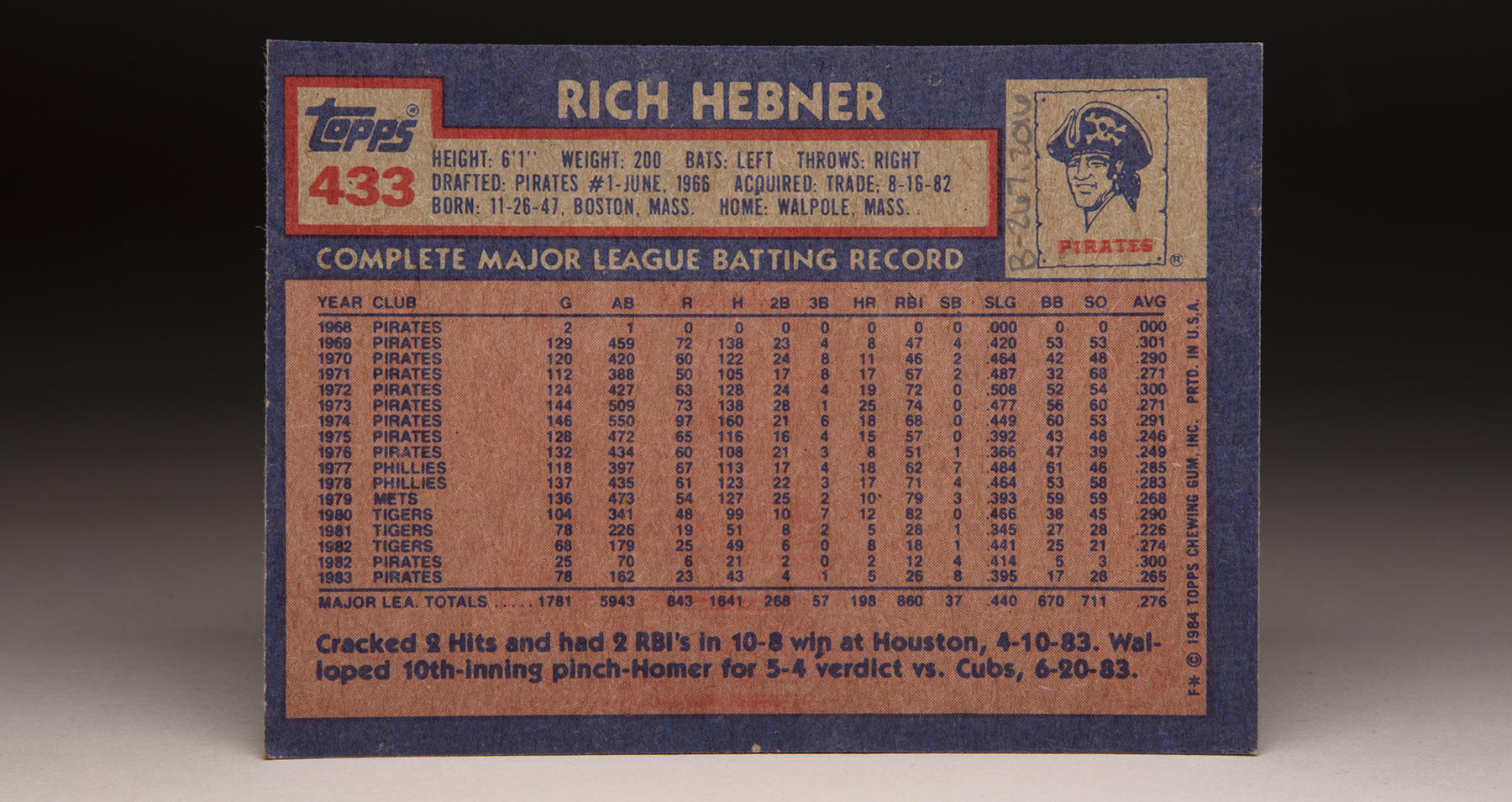 The reverse of Richie Hebner's 1984 Topps card. (Topps baseball card photographed by Milo Stewart Jr./National Baseball Hall of Fame and Museum)