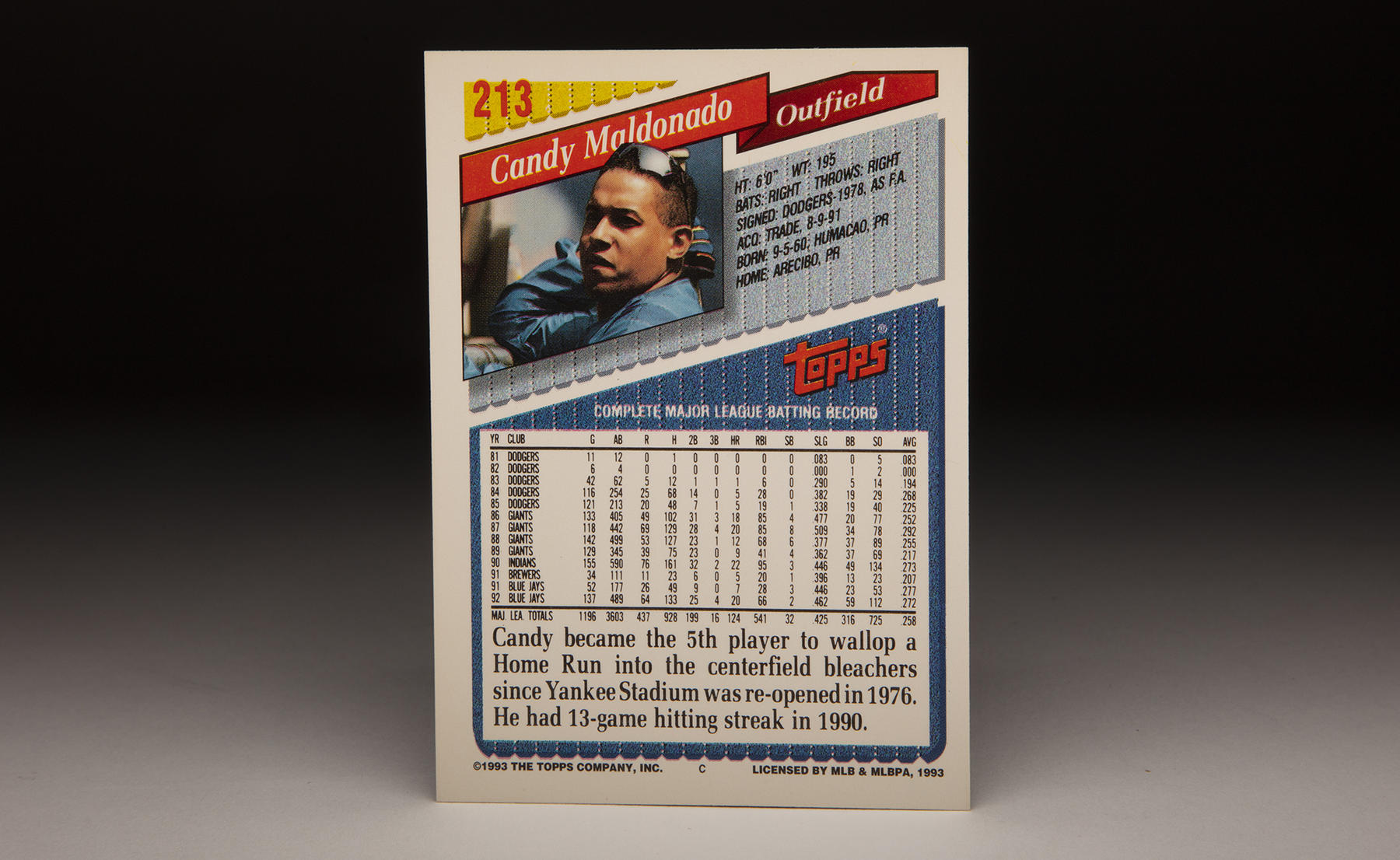 The reverse of Candy Maldonado's 1993 Topps card. (Milo Stewart Jr./National Baseball Hall of Fame and Museum)