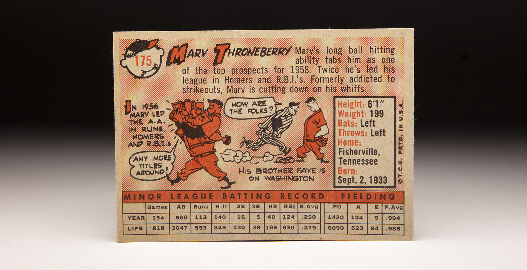 The reverse of Marv Throneberry's 1958 Topps card. (Milo Stewart Jr./National Baseball Hall of Fame and Museum)