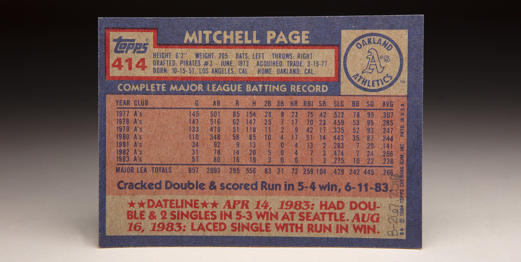 The reverse of Mitchell Page's 1984 Topps card. (Topps baseball card photographed by Milo Stewart Jr./National Baseball Hall of Fame and Museum)