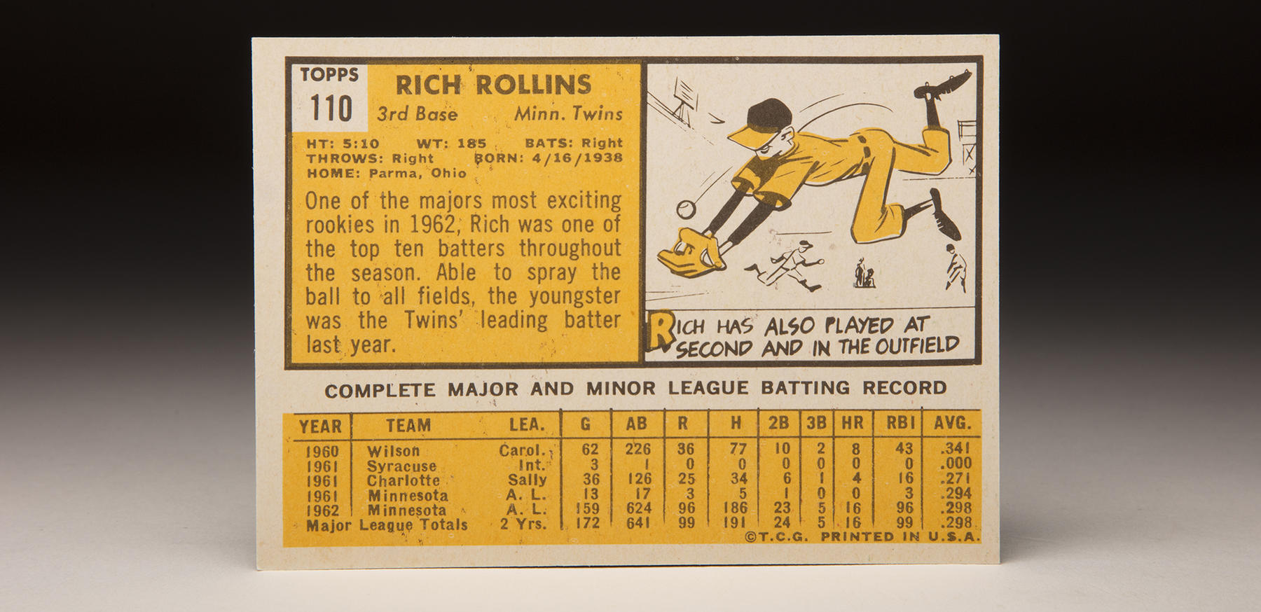 The reverse of Rich Rollins' 1963 Topps card. (Milo Stewart Jr./National Baseball Hall of Fame and Museum)