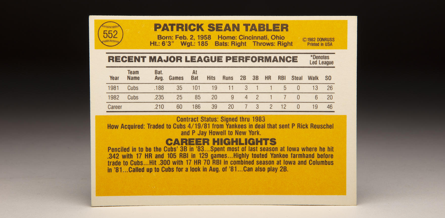 The reverse of Pat Tabler's 1983 Donruss card. (Milo Stewart Jr./National Baseball Hall of Fame and Museum)