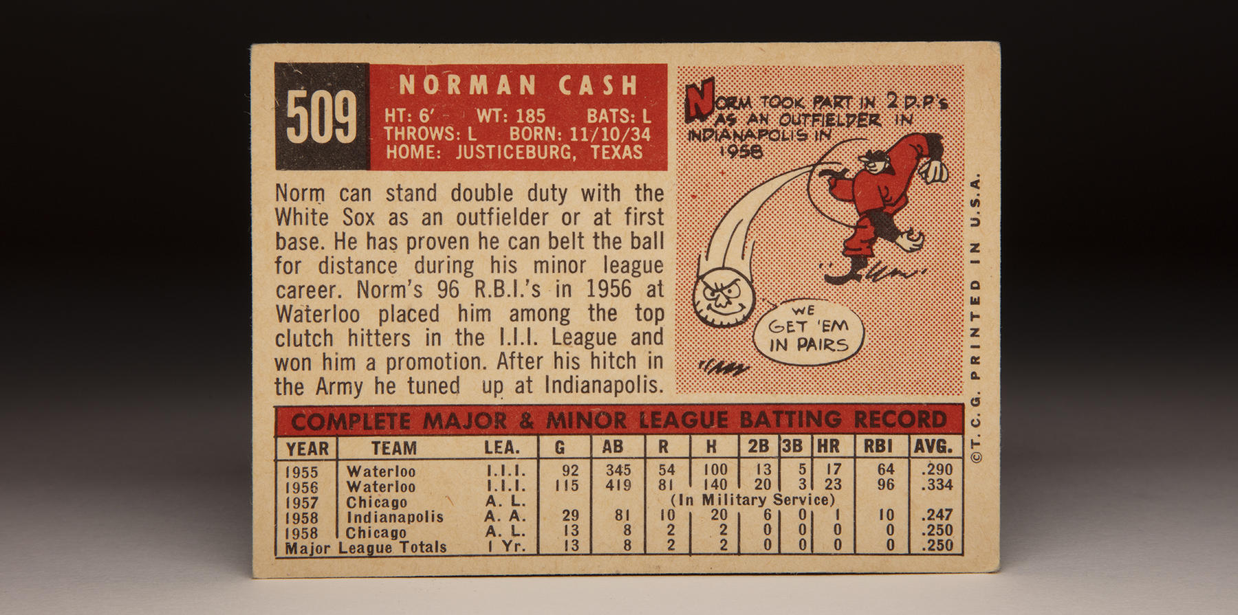 The reverse of the 1959 Topps Norm Cash card. (Topps baseball card photographed by Milo Stewart Jr./National Baseball Hall of Fame and Museum)