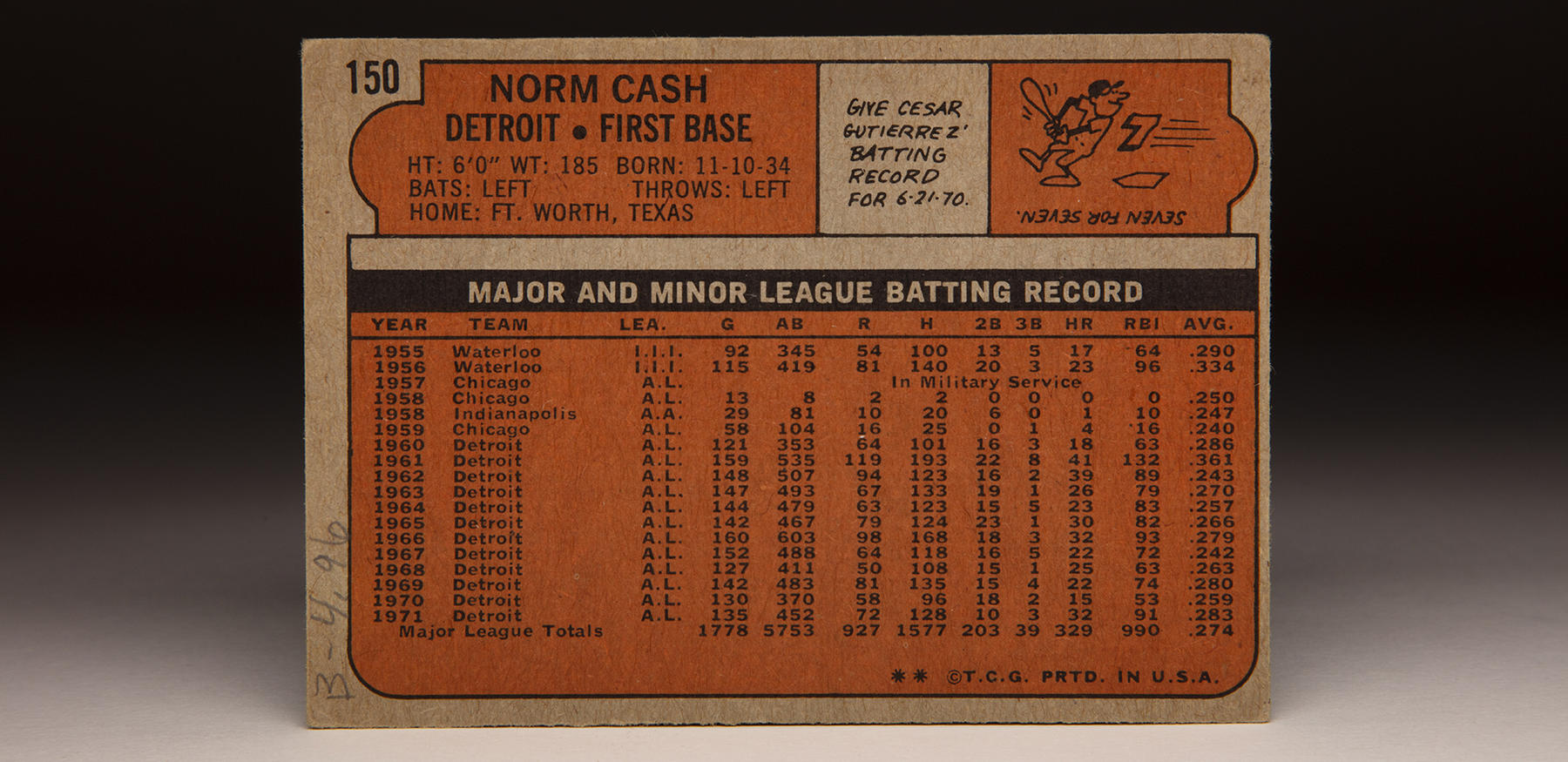 The reverse of Norm Cash's 1972 Topps card. (Topps baseball card photographed by Milo Stewart Jr./National Baseball Hall of Fame and Museum)