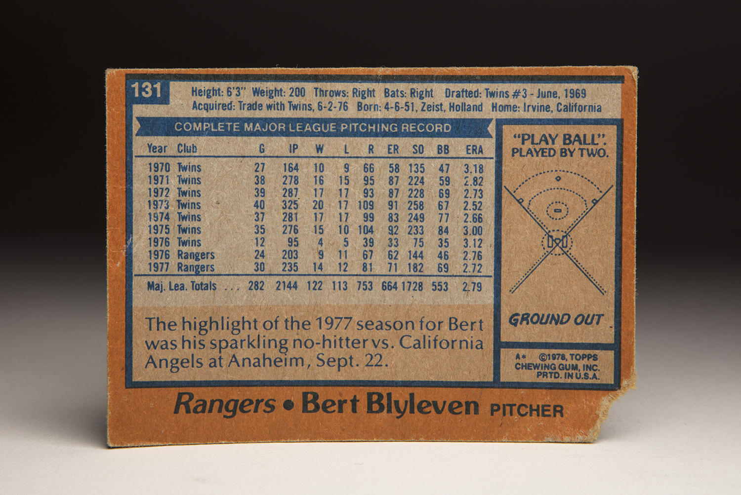 The reverse side of Bert Blyleven's 1978 Topps card. (Milo Stewart Jr. / National Baseball Hall of Fame and Museum)