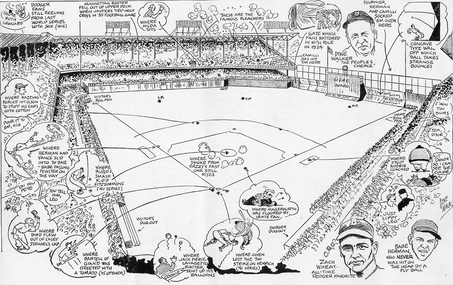 """Gene Mack was a cartoonist for the <em>Boston Globe</em> for over 35 years. Pictured above, his depiction of the Brooklyn Dodgers' Ebbets Field. <a href=""""https://collection.baseballhall.org/PASTIME/gene-mack-cartoon-collection-1927-1950"""">PASTIME</a>"""