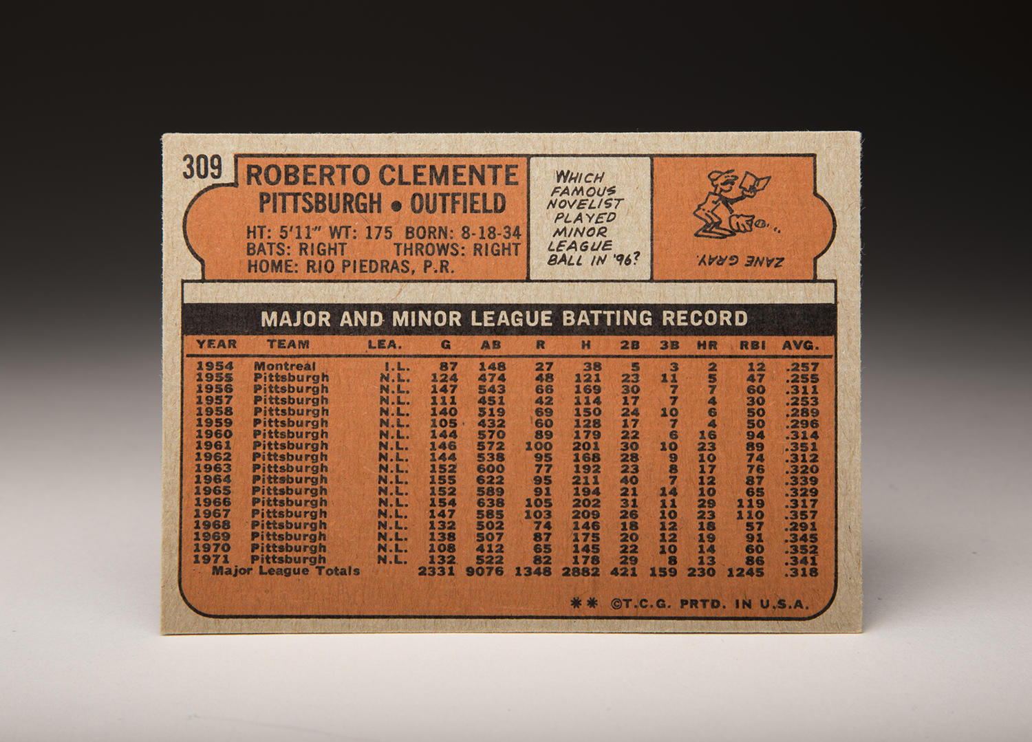 The reverse side of Roberto Clemente's 1972 Topps card. (By Photographer Milo Stewart Jr. / National Baseball Hall of Fame and Museum)