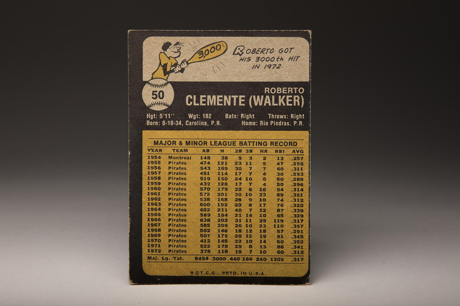 The reverse side of Roberto Clemente's 1973 Topps card. (By Photographer Milo Stewart Jr. / National Baseball Hall of Fame and Museum)