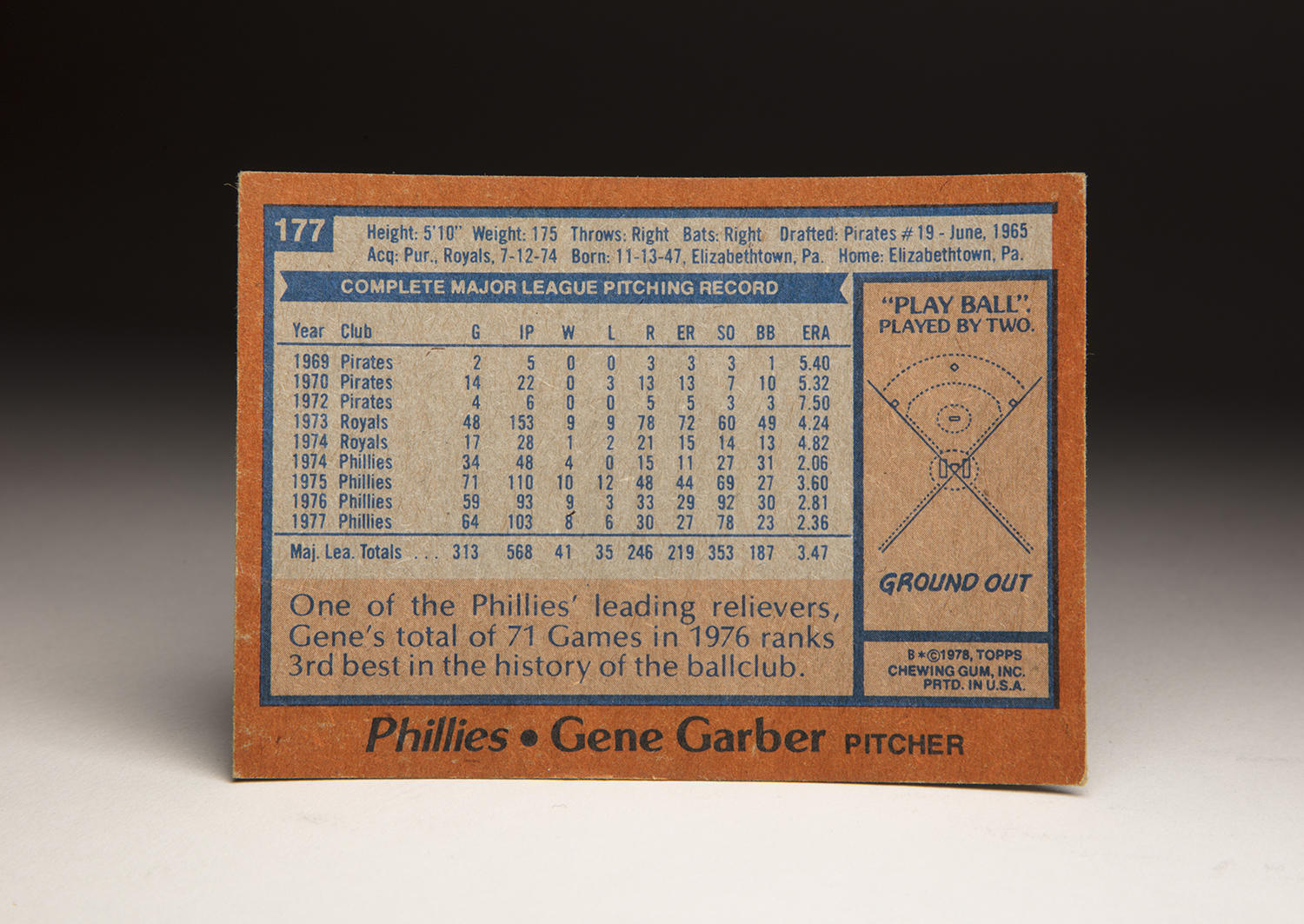 The reverse side of Gene Garber's 1978 Topps card. (Milo Stewart Jr. / National Baseball Hall of Fame and Museum)
