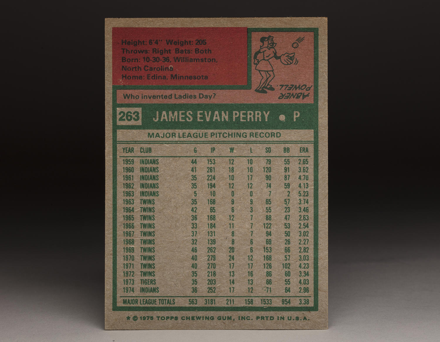 The reverse side of Jim Perry's 1975 Topps card. (Milo Stewart Jr. / National Baseball Hall of Fame)