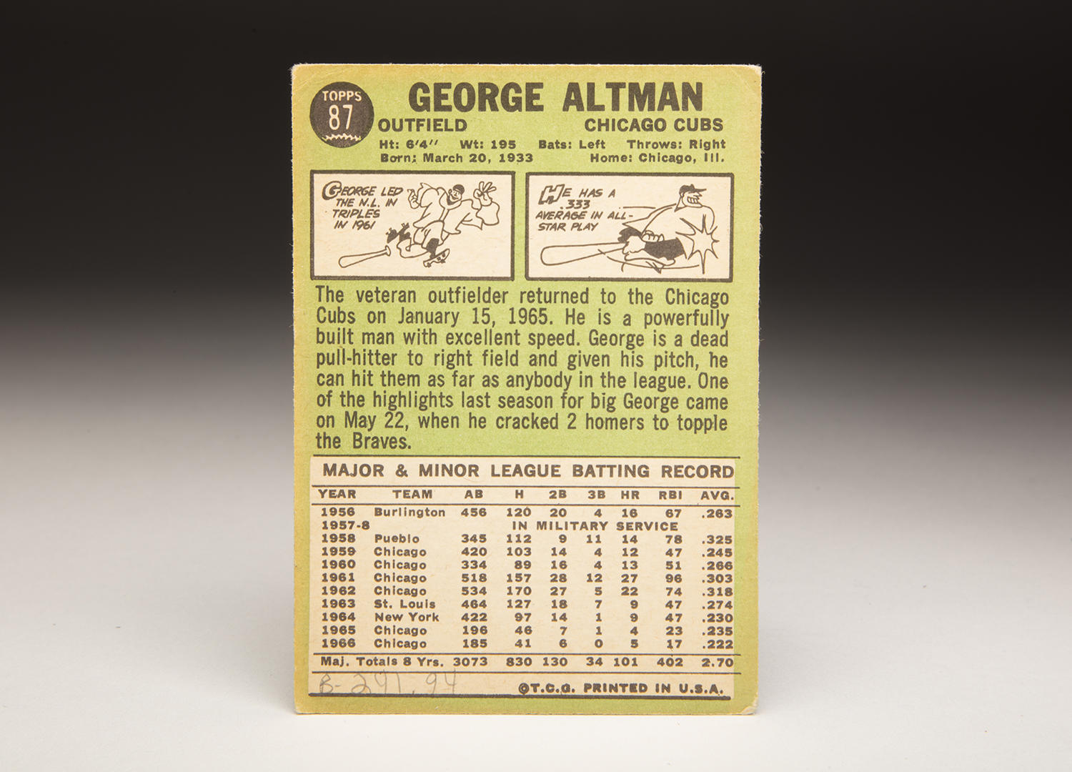 The reverse side of George Altman's 1967 Topps card. (Milo Stewart Jr. / National Baseball Hall of Fame and Museum)