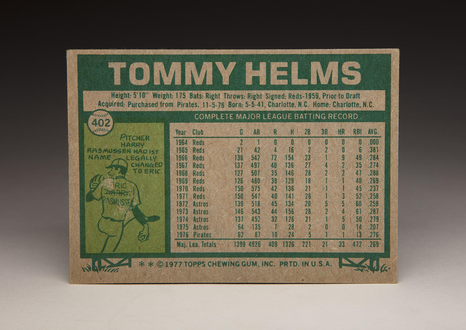 The reverse side of Tommy Helms 1977 Topps card. (Milo Stewart Jr. / National Baseball Hall of Fame and Museum)