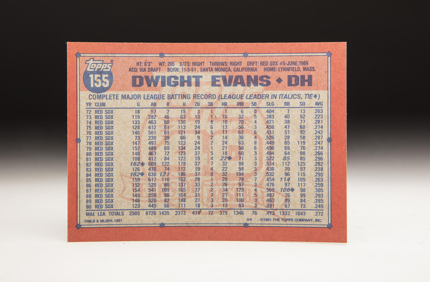 The reverse side of Dwight Evans' 1991 Topps card. (Milo Stewart Jr. / National Baseball Hall of Fame and Museum)