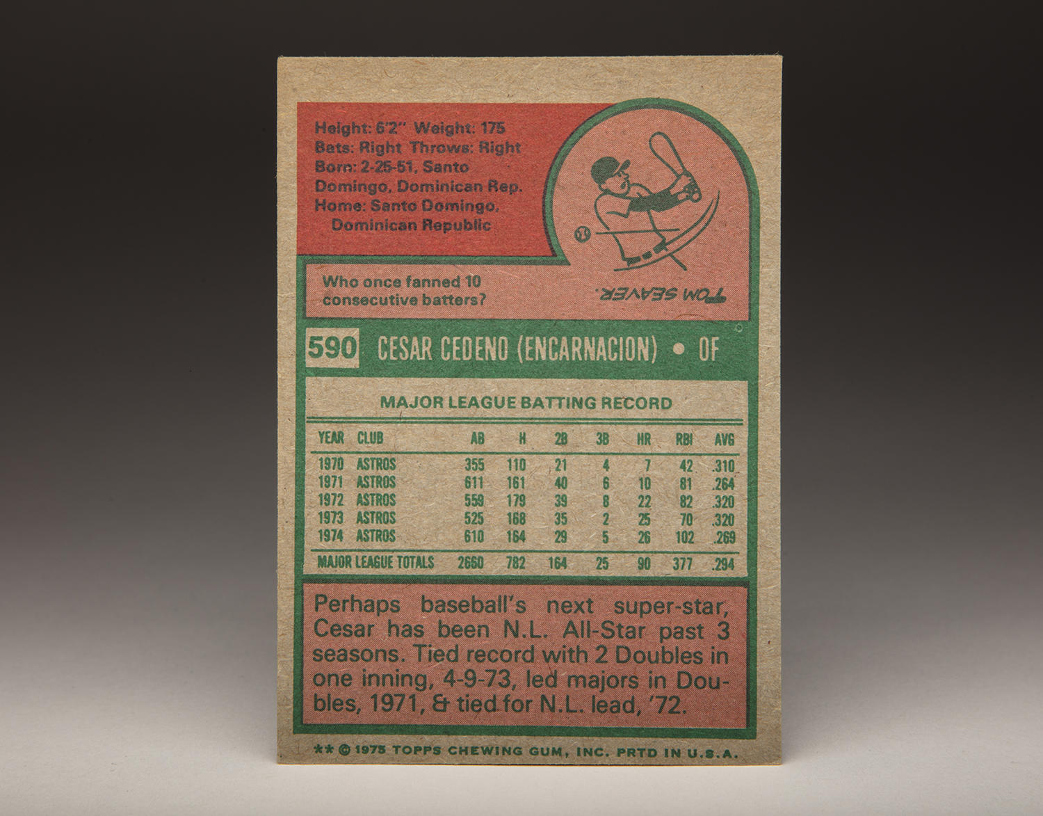 The reverse side of César Cedeño's 1975 Topps card. (By Photographer Milo Stewart Jr./National Baseball Hall of Fame and Museum)