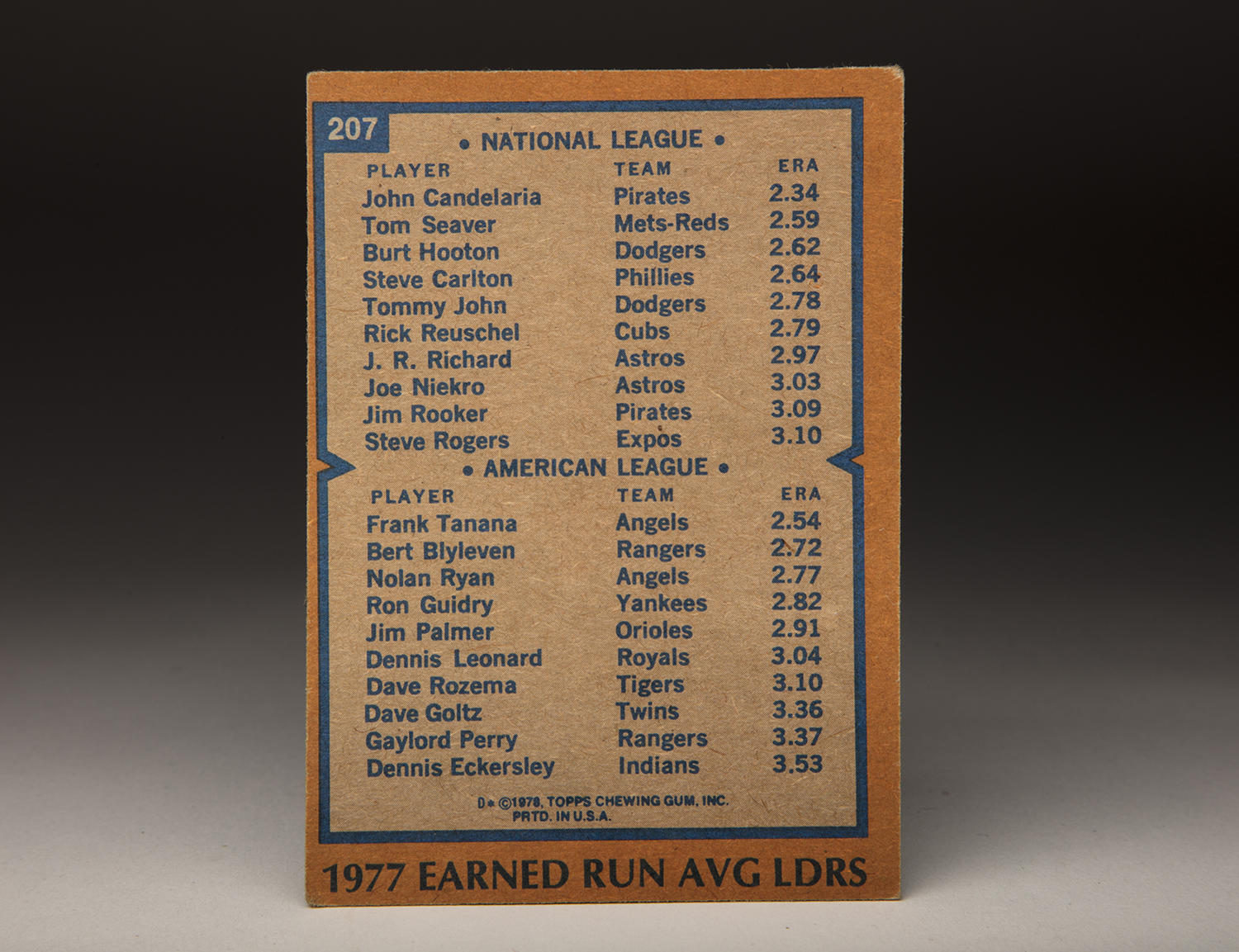 The reverse side of the 1978 Topps ERA leaders card. (Milo Stewart Jr./National Baseball Hall of Fame and Museum)