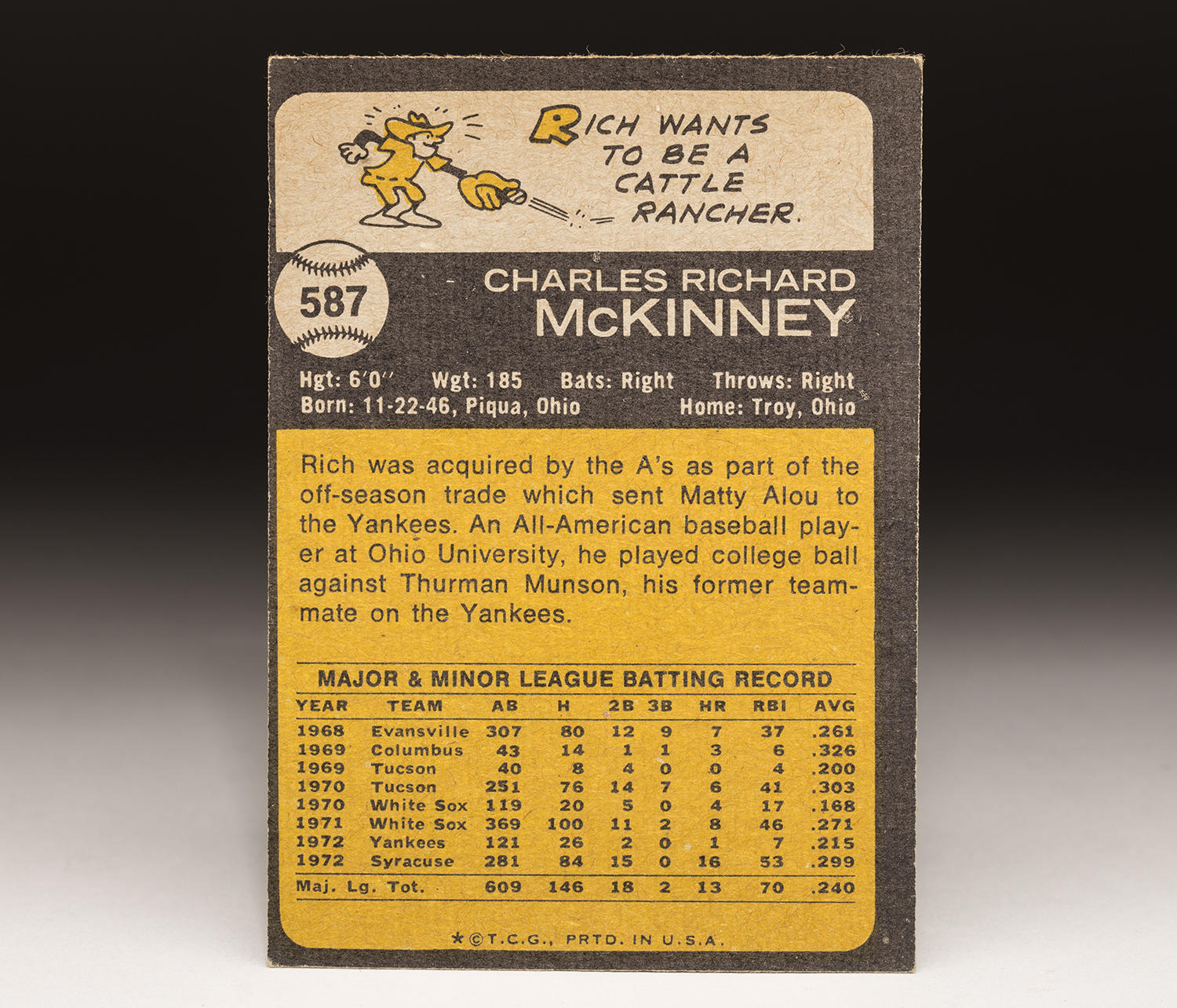 The reverse side of Rich McKinney's 1973 Topps card. (Milo Stewart Jr./National Baseball Hall of Fame and Museum)