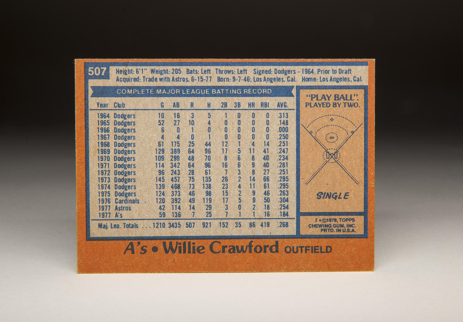 The reverse side of the 1978 Willie Crawford Topps card. (Milo Stewart Jr. / National Baseball Hall of Fame)