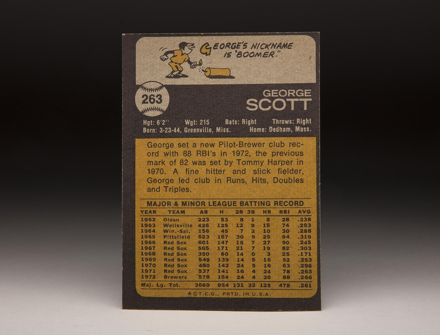 The reverse side of George Scott's 1973 Topps card. (Milo Stewart Jr./National Baseball Hall of Fame and Museum)