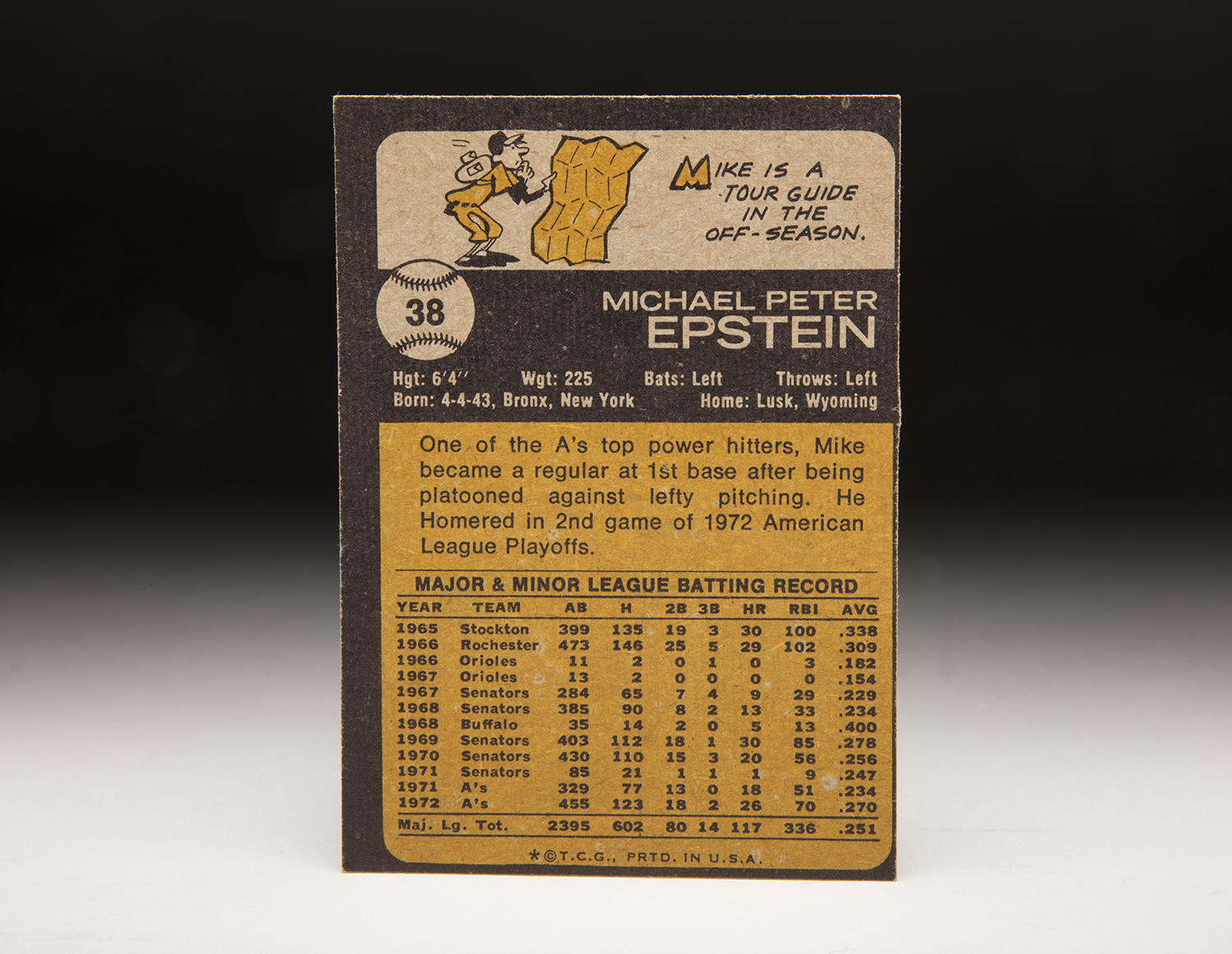 The reverse side of Mike Epstein's 1973 Topps card. (Milo Stewart Jr./National Baseball Hall of Fame and Museum)
