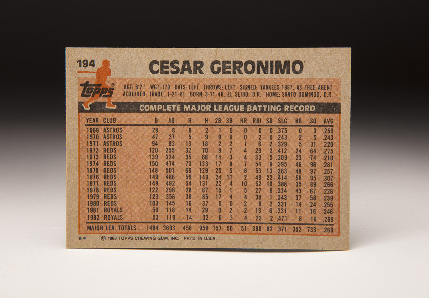 The reverse side of César Gerónimo's 1983 Topps card. (Milo Stewart Jr./National Baseball Hall of Fame and Museum)