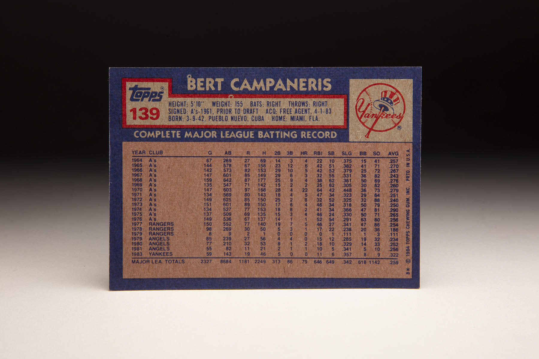 The reverse of Topps' 1984 Bert Campaneris card. (Milo Stewart Jr./National Baseball Hall of Fame and Museum)
