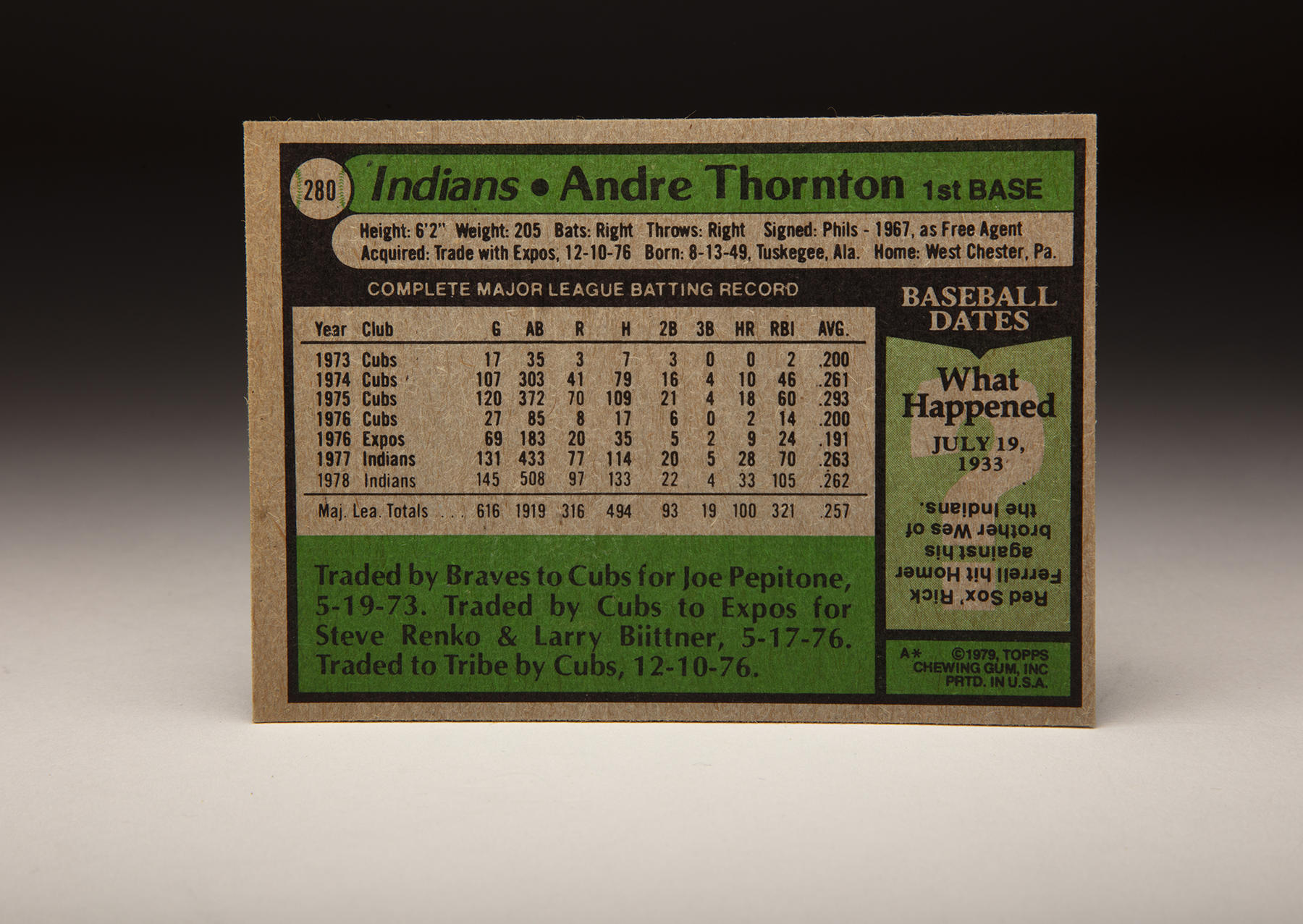 The reverse of Andre Thornton's 1979 Topps card. (Milo Stewart Jr./National Baseball Hall of Fame and Museum)