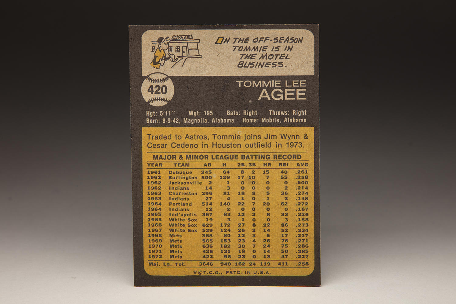 The reverse side of Tommie Agee's 1973 Topps card. (Milo Stewart Jr./National Baseball Hall of Fame and Museum)