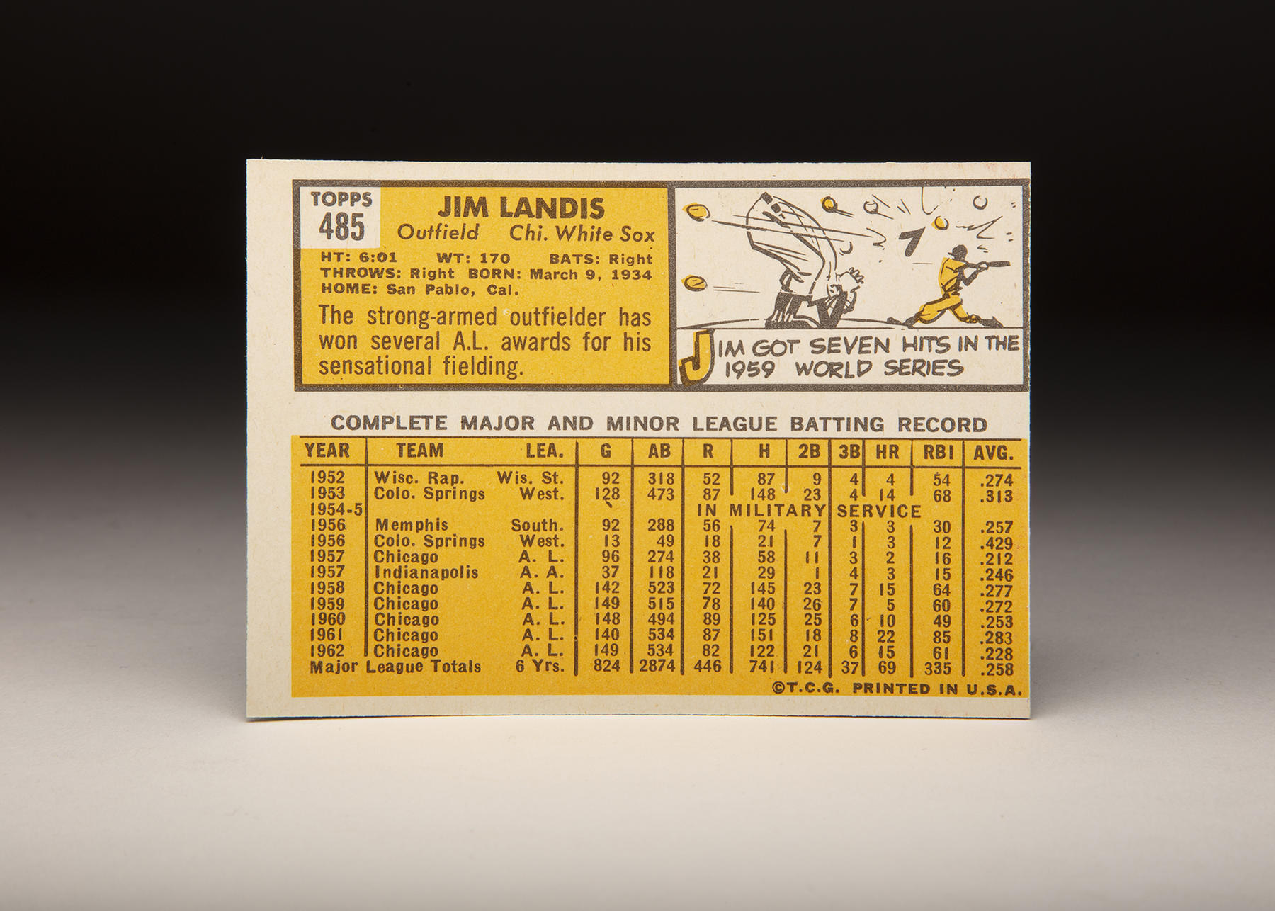 The reverse of Jim Landis' 1963 Topps card, which highlights his achievements in the 1959 World Series. (Milo Stewart Jr./National Baseball Hall of Fame and Museum)
