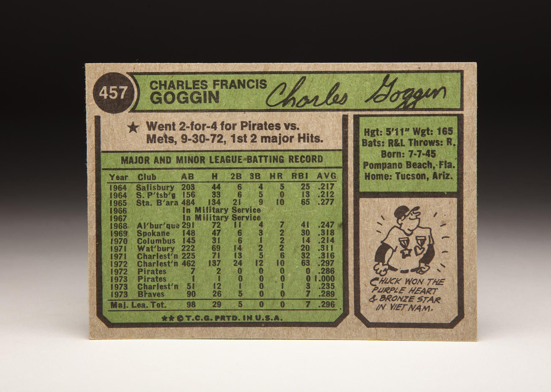 The reverse of the Charles Goggin 1974 Topps card features Goggin's signature, and a note about his service in the Vietnam War - including a Purple Heart and Bronze Star. (Milo Stewart Jr./National Baseball Hall of Fame and Museum)