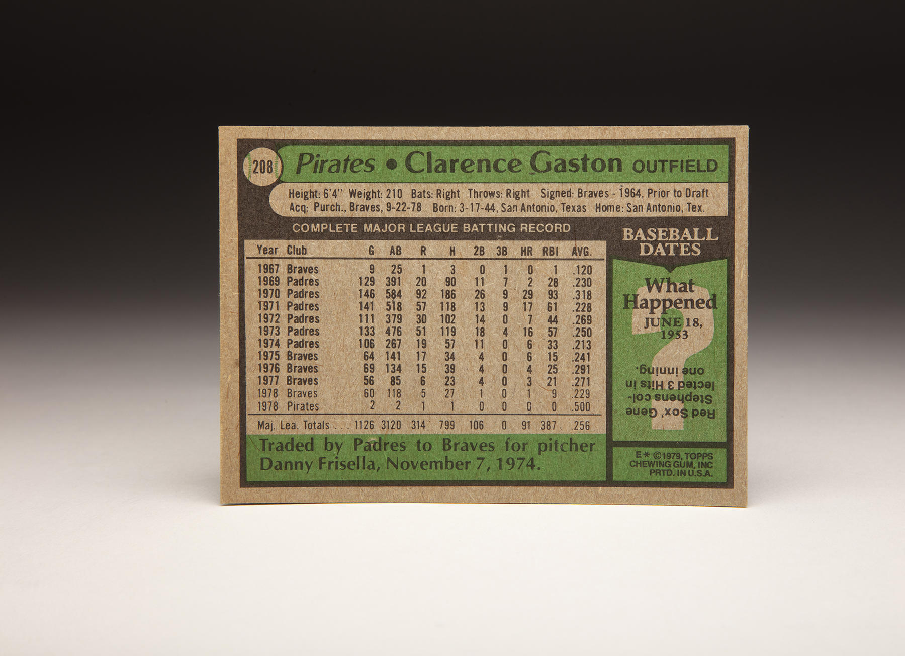 The reverse of Clarence Gaston's Topps 1979 card, which includes the two at-bats Gaston had as a Pirate. They would be the only two at-bats Gaston would have in a Pittsburgh uniform. (Milo Stewart Jr./National Baseball Hall of Fame and Museum)