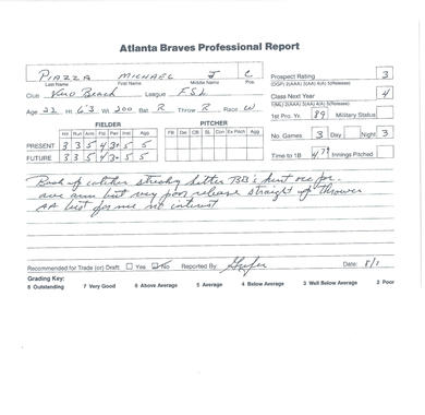 A scouting report on Dodgers prospect Mike Piazza submitted to the Atlanta Braves in 1990. (National Baseball Hall of Fame Library)
