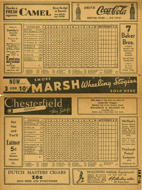 The Pittsburgh Pirates offered fans both uniform and scoreboard numbers, as depicted in this scorecard from a game against the Dodgers during the summer of 1932. Also evident is the Pirates' method of assigning uniform numbers by position. B-2367-63 (National Baseball Hall of Fame Library)