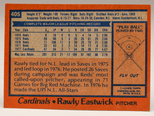 Reverse side of 1978 Rawly Eastwick Topps card. (Parker Fish / National Baseball Hall of Fame)