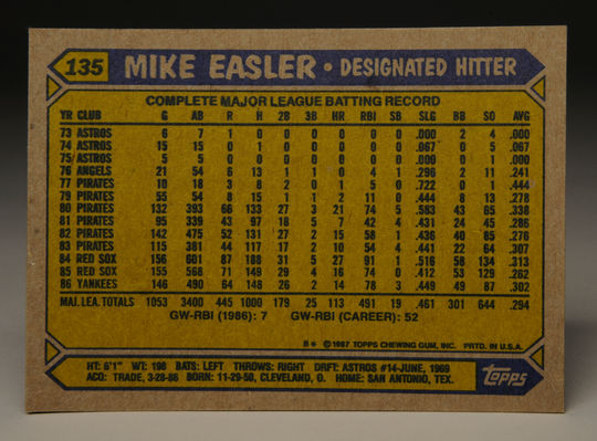 Reverse side of 1987 Topps Mike Easler card. (Milo Stewart, Jr. / National Baseball Hall of Fame)