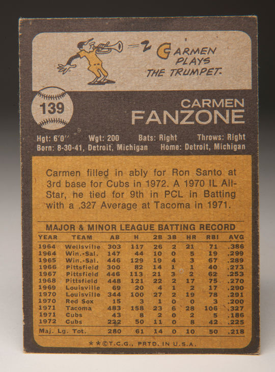 Reverse side of 1973 Carmen Fanzone Topps card. (Milo Stewart, Jr. / National Baseball Hall of Fame)