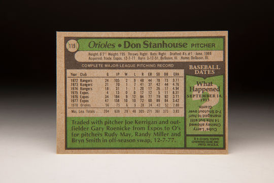 Reverse side of the 1979 Don Stanhouse Topps card. (Milo Stewart Jr. / National Baseball Hall of Fame)