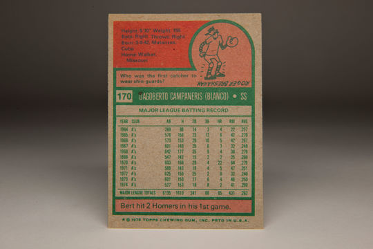 Reverse side of the 1975 Bert Campaneris Topps card. (Milo Stewart Jr. / National Baseball Hall of Fame)