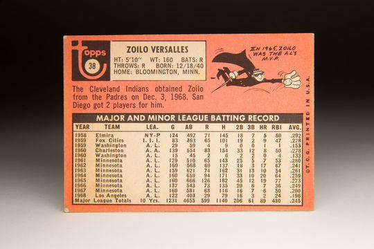 Reverse side of the 1969 Zoilo Versalles Topps card. (Milo Stewart Jr. / National Baseball Hall of Fame)