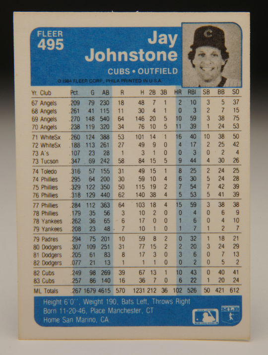 "Reverse side of Jay Johnstone 1984 Fleer ""Brockabrella"" card. B-49.47 (Milo Stewart, Jr. / National Baseball Hall of Fame)"