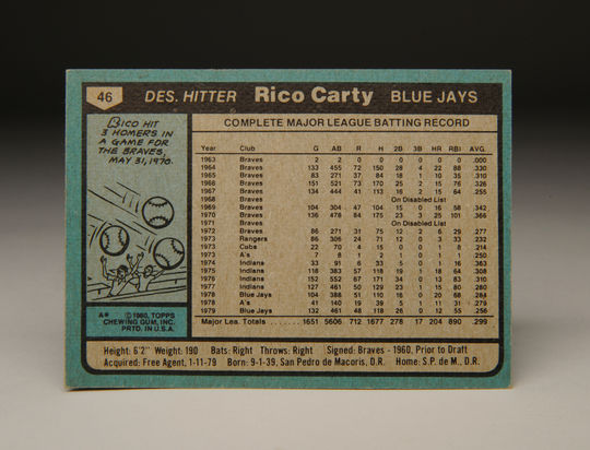 Reverse side of 1980 Rico Carty Topps card. (Milo Stewart, Jr. / National Baseball Hall of Fame)