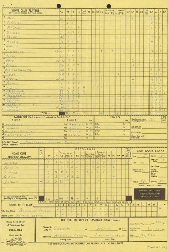 A scoresheet for the National League All-Stars from the 1970 MLB All-Star Game in Cincinnati, Ohio. (National Baseball Hall of Fame Library)